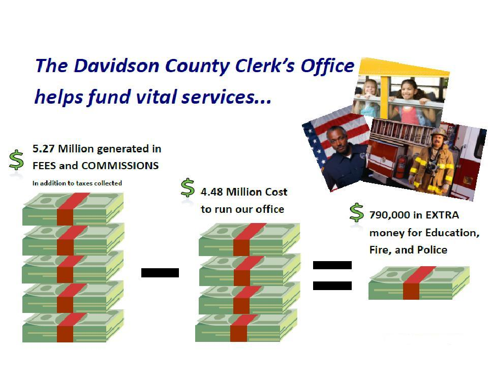 Accomplishment\'s from the County Clerk\'s Office… | Davidson County Clerk